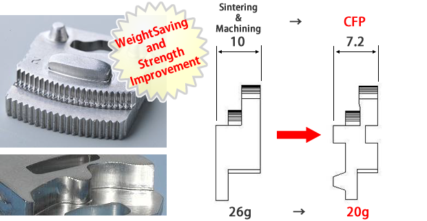 Weight Saving and Strength Improvement