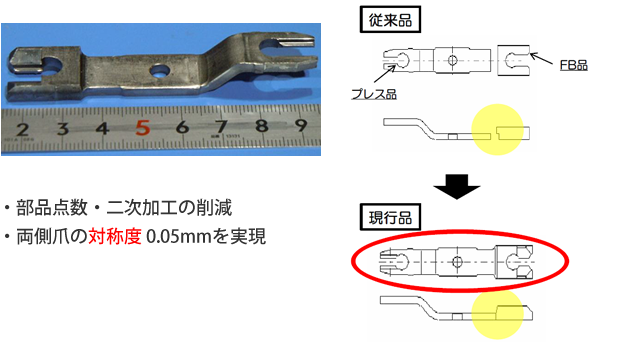 部品点数・2次元加工の削減。両側爪の対称度 0.05mmを実現